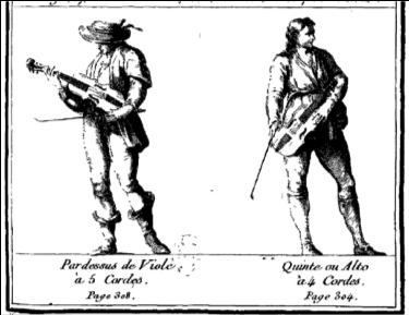 Illustration : gravure extraite du chapitre sur les instruments à cordes